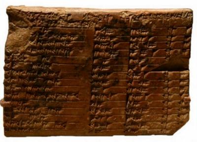 3,700년 전의 바빌로니아 점토판은 삼각법을 담고 있다.