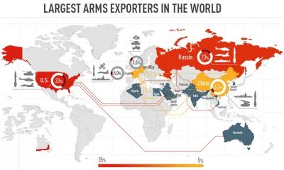 주목을 받고 있는 미국의 무기 수출 이동 영상