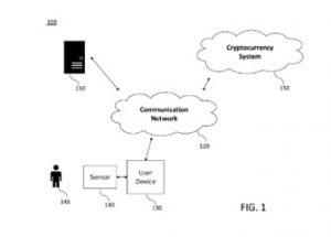 신체 활동으로 채굴하는 마이크로소프트의 가상화폐 특허