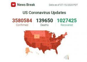 미국 플로리다주 코로나 확진자 급등의 배경은 집계 오류